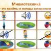 Использование мнемотехники в развитии речи детей дошкольного возраста