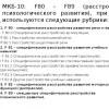 Причины, диагностика и клиника ЗПР в кодировке МКБ 10 у детей