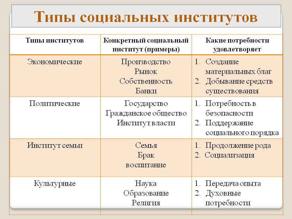 "Таблица ""Типы"""