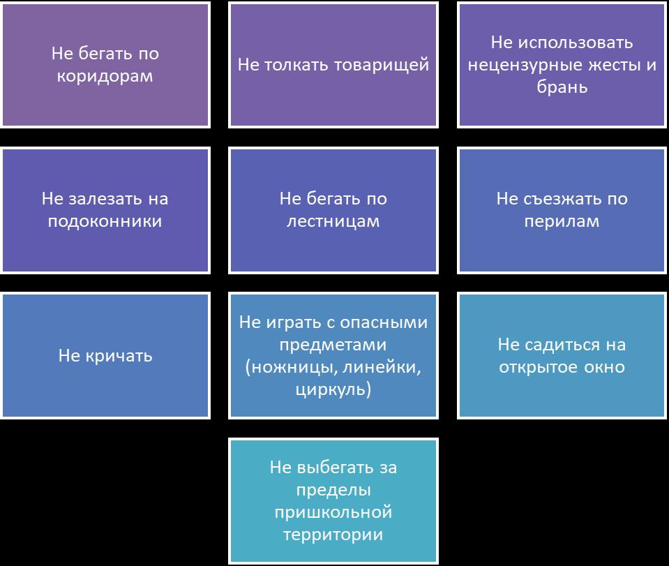 Список правил