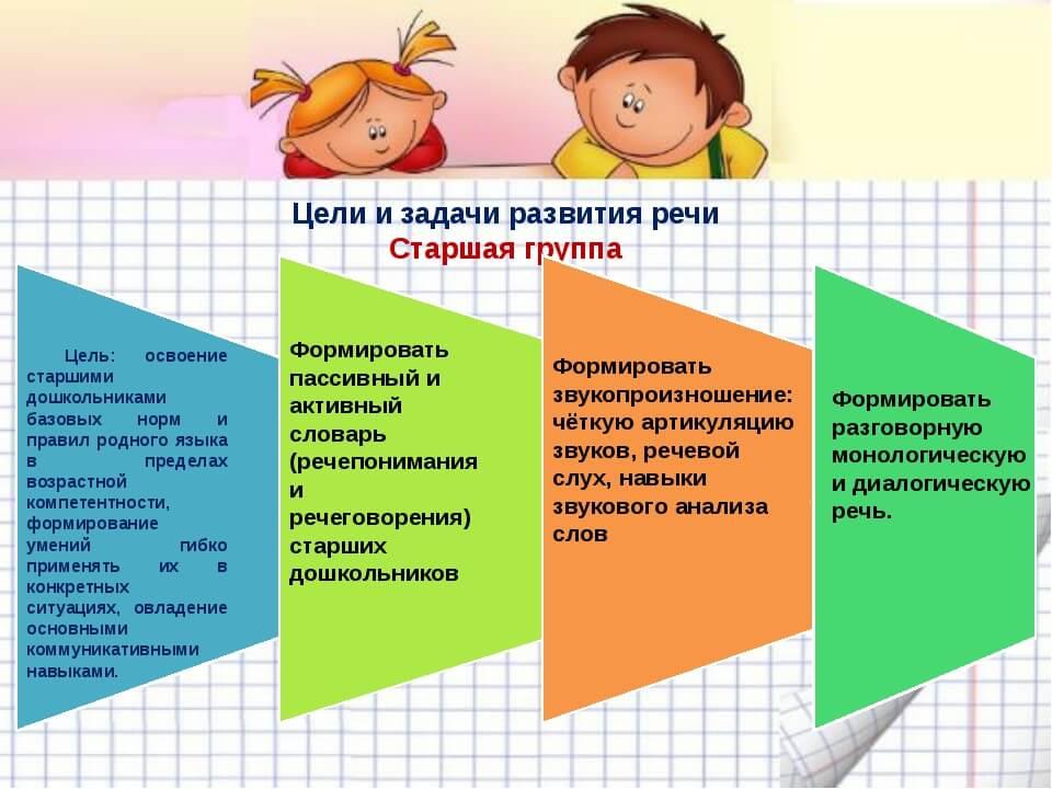 Цели и задачи развития речи в старшей группе