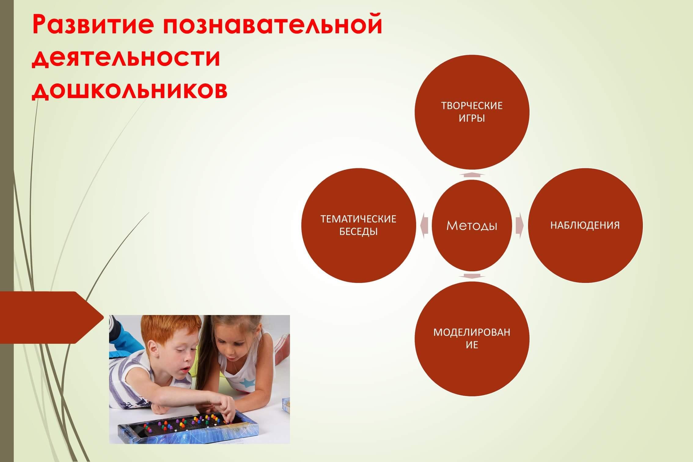 Методы развития познавательной деятельности