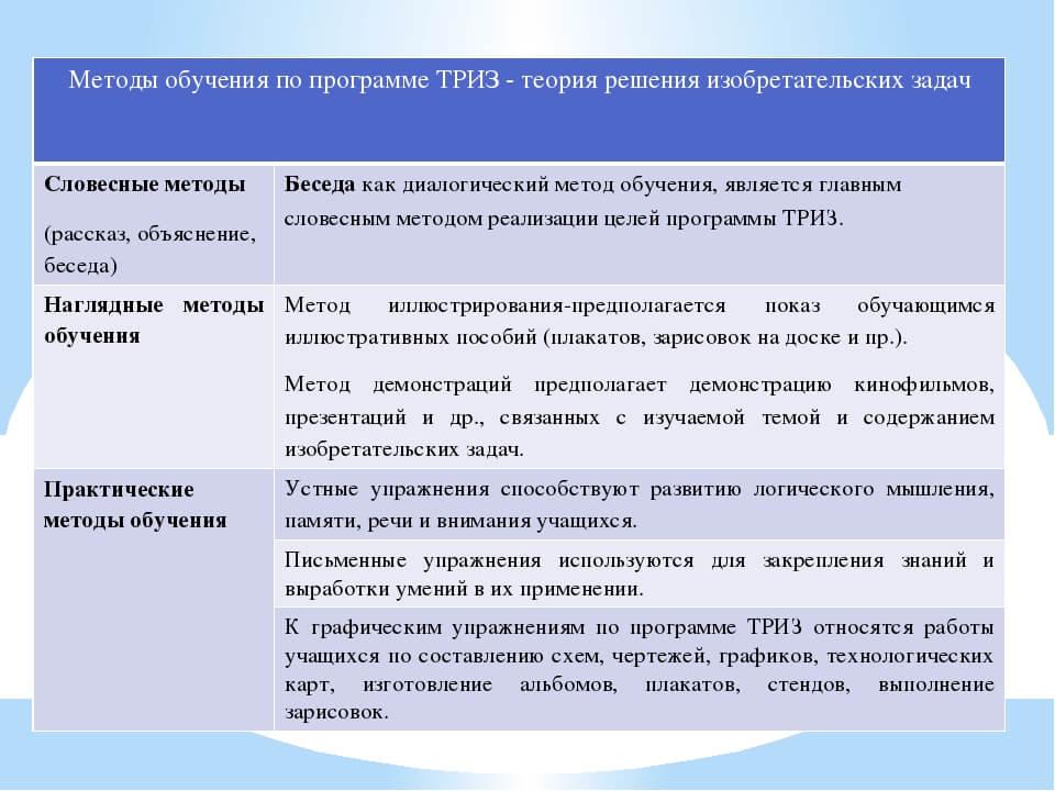 """Методы обучения по """"ТРИЗ"""""""