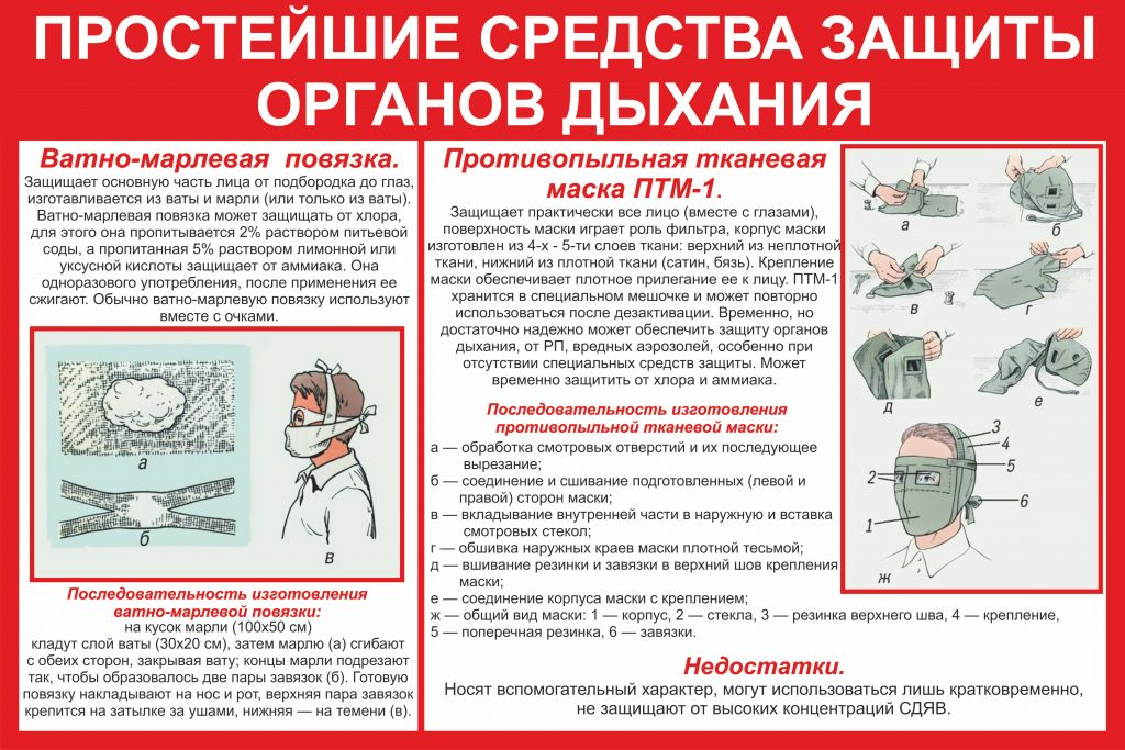 Пример плаката со средствами защиты