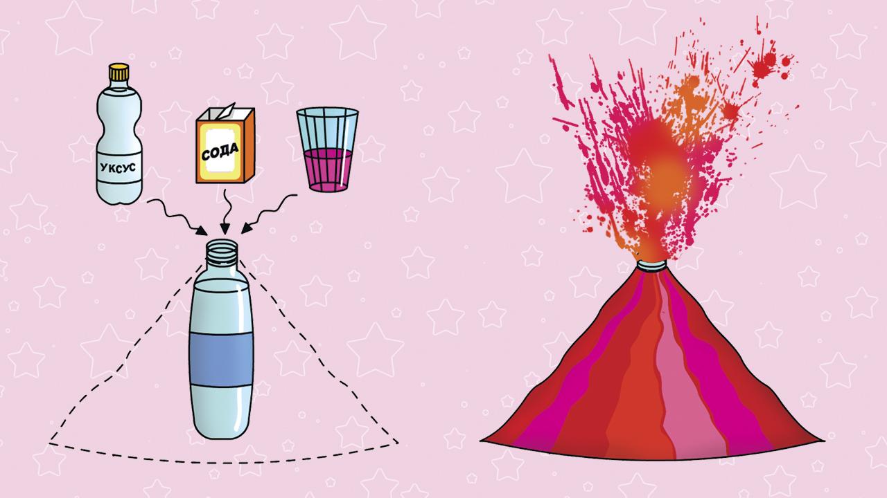Общая схема создания вулкана